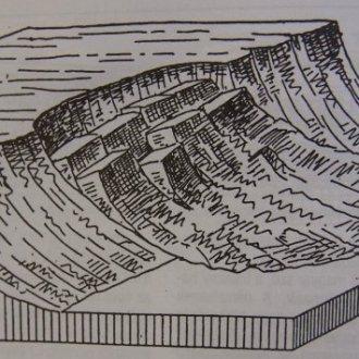 Cholnoky Jenő rajza a suvadás (lejtőcsuszamlás) jelenségéről